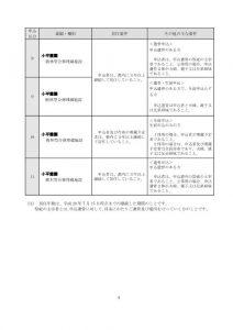 H28度都立霊園公募決定_page0004