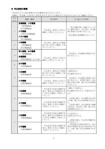 H28度都立霊園公募決定_page0003